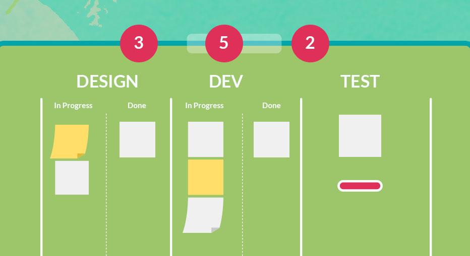 pull instead of push - agile methodologies